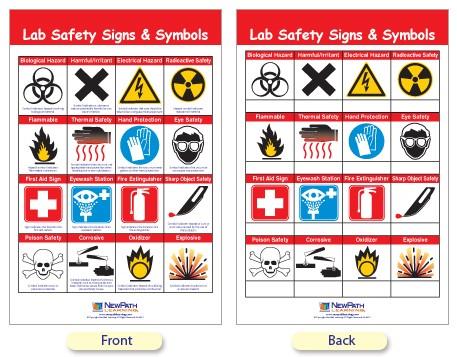 W94 4621 Safety Symbols Labels Bulletin Board Chart