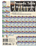 Periodic Table Advanced Chart
