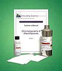 Chromatography of Plant Pigments