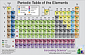 Periodic Table, Paper, Set of 25