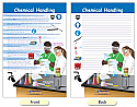 Chemical Handling Bulletin Board Chart