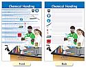 Chemical Handling Bulletin Board Chart