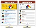Chemical Hazards Bulletin Board Chart