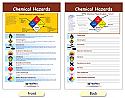 Chemical Hazards Bulletin Board Chart