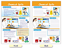 Chemical Spills Bulletin Board Chart