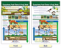 Ecosystems, Food Chains & Food Bulletin Board Chart