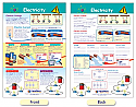 Electricity Bulletin Board Chart