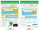 Elements & the Periodic Table Bulletin Board Chart
