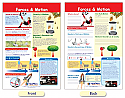 Forces & Motion Bulletin Board Chart