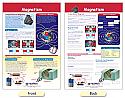 Magnetism Bulletin Board Chart