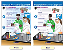 Personal Protective Equipment Bulletin Board Chart