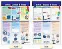 Solids, Liquids & Gases Bulletin Board Chart
