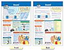Sound Bulletin Board Chart