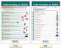 Understanding a MSDS Bulletin Board Chart