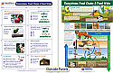 Ecosystems, Food Chains & Food Visual Learning Guide