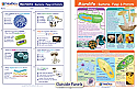 Microlife - Bacteria, Fungi & Protists Visual Learning