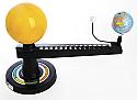 Manual Orbiter, Sun, Moon & Earth