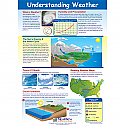 Understanding Weather Poster, Laminated