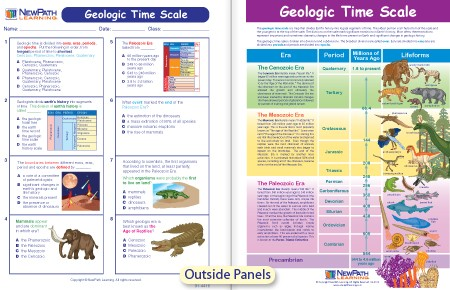 Geologic Time Scale For Kids 28921 | BITNOTE