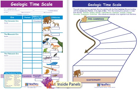 Geologic time scale worksheet 7th grade